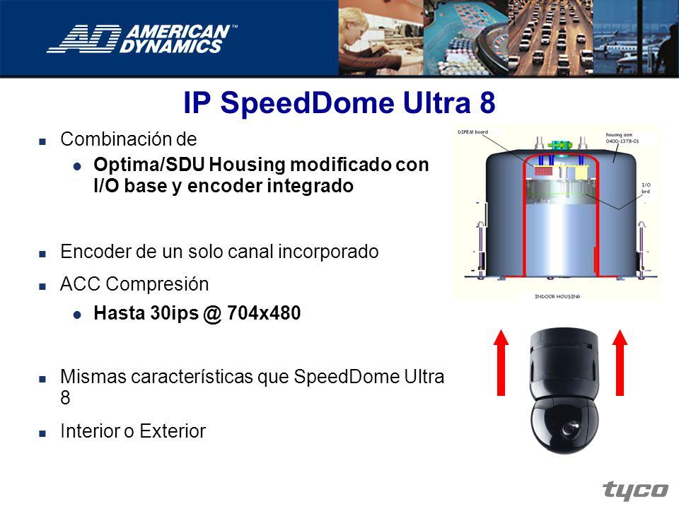 IP SpeedDome Ultra 8 Combinación de