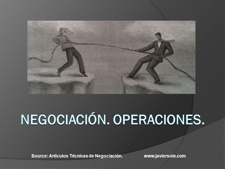 NegociaciÓn. Operaciones.