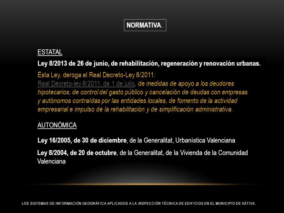 Ésta Ley, deroga el Real Decreto-Ley 8/2011:
