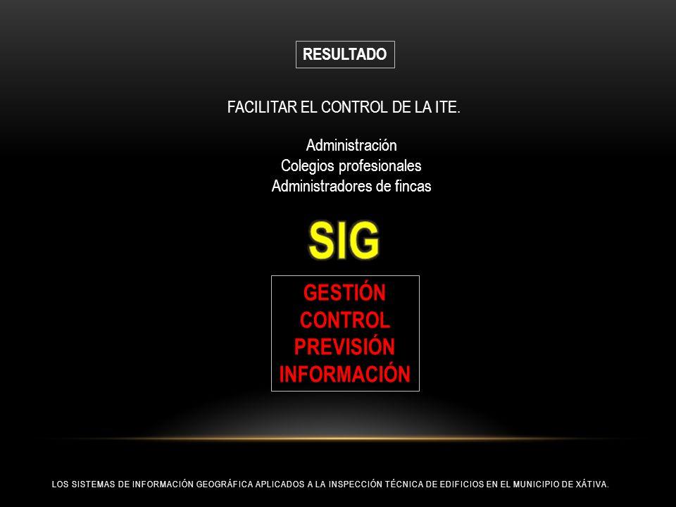 SIG GESTIÓN CONTROL PREVISIÓN INFORMACIÓN RESULTADO