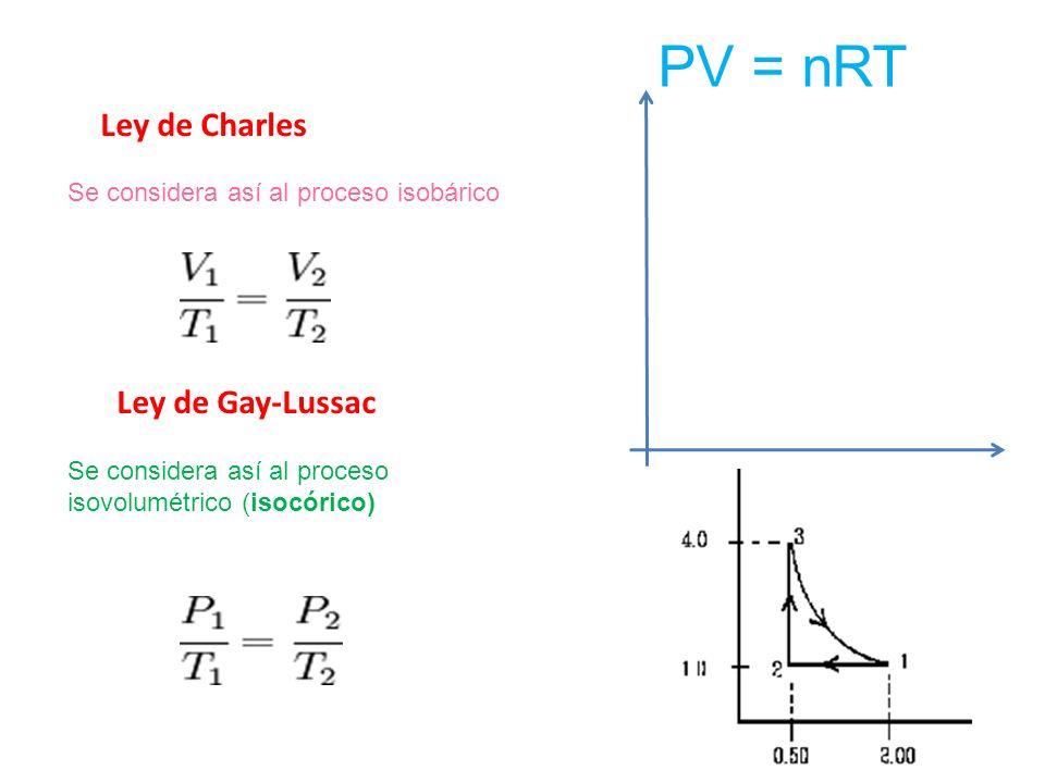 PV = nRT Ley de Charles Ley de Gay-Lussac
