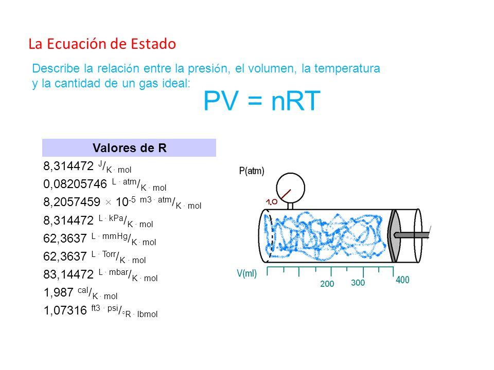 PV = nRT La Ecuación de Estado