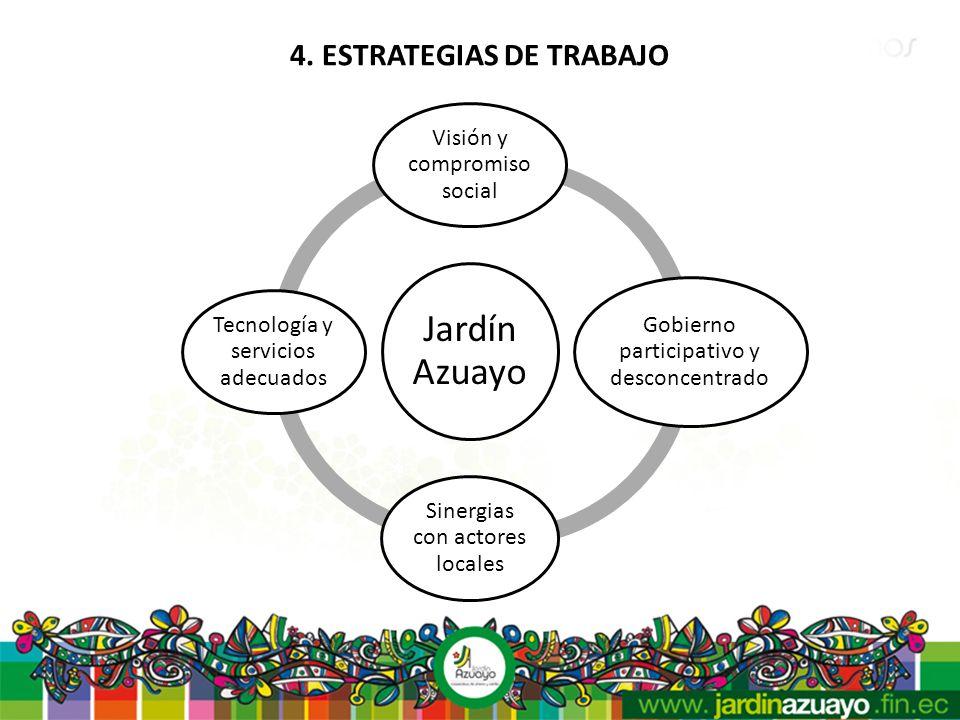 4. ESTRATEGIAS DE TRABAJO