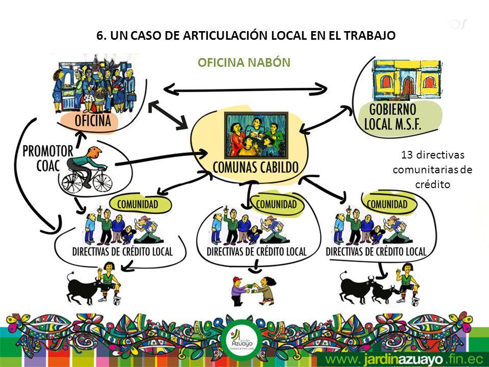 6. UN CASO DE ARTICULACIÓN LOCAL EN EL TRABAJO