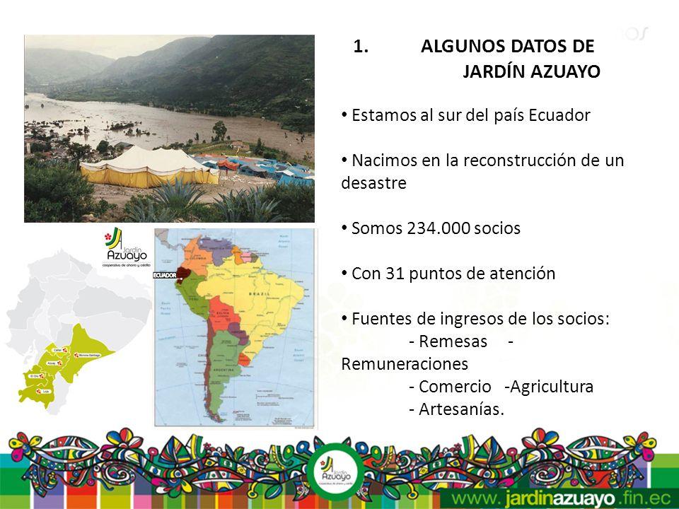 1. ALGUNOS DATOS DE JARDÍN AZUAYO