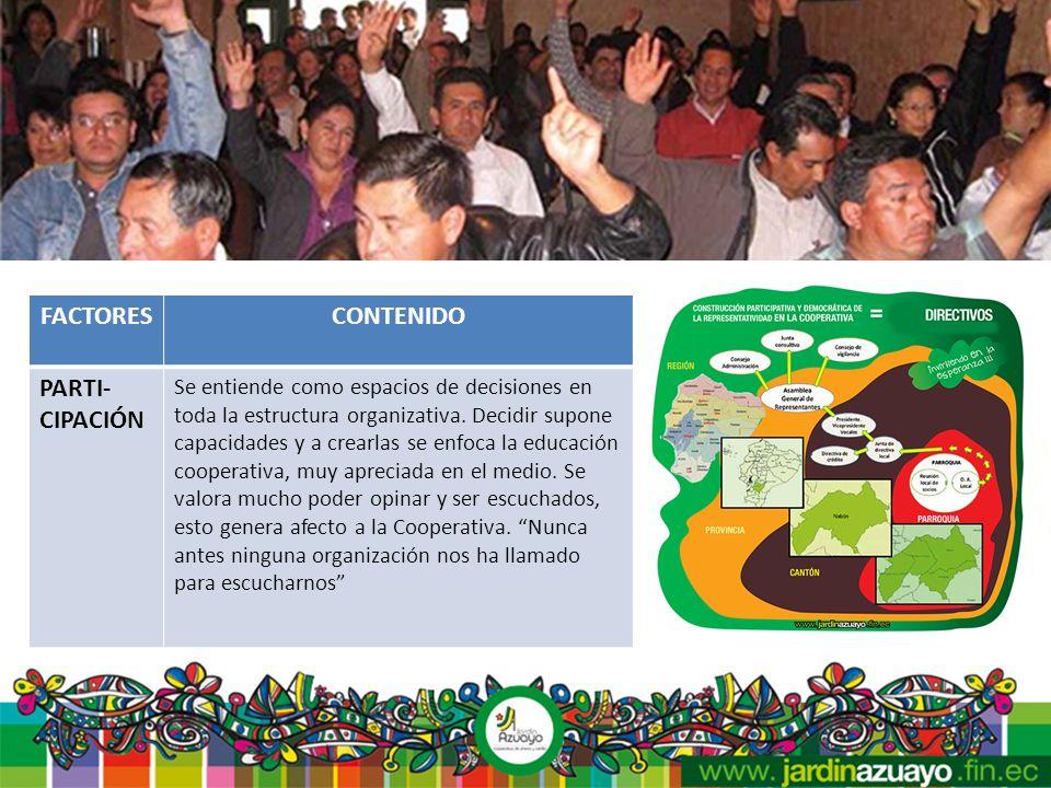 FACTORES CONTENIDO PARTI-CIPACIÓN