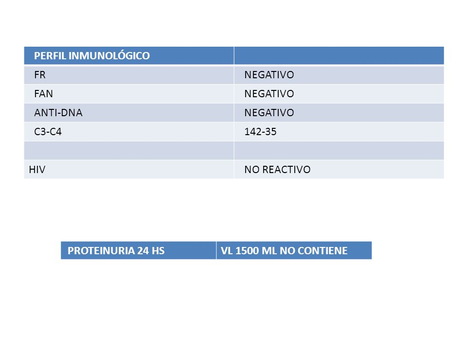 PERFIL INMUNOLÓGICO FR. NEGATIVO. FAN. ANTI-DNA. C3-C4. 142-35. HIV. NO REACTIVO. PROTEINURIA 24 HS.