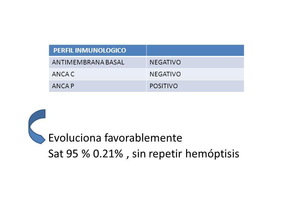 Evoluciona favorablemente Sat 95 % 0.21% , sin repetir hemóptisis