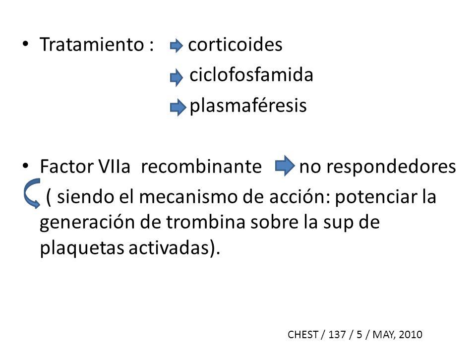 Tratamiento : corticoides ciclofosfamida plasmaféresis
