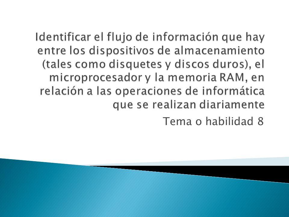Identificar el flujo de información que hay entre los dispositivos de almacenamiento (tales como disquetes y discos duros), el microprocesador y la memoria RAM, en relación a las operaciones de informática que se realizan diariamente