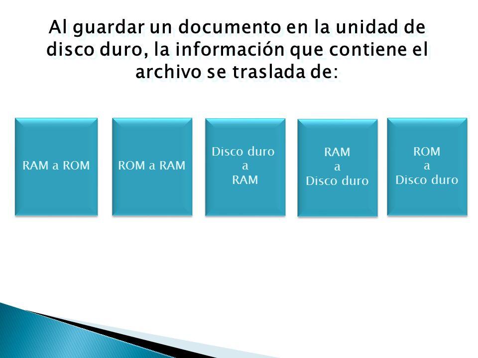 Al guardar un documento en la unidad de disco duro, la información que contiene el archivo se traslada de: