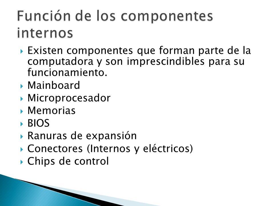 Función de los componentes internos