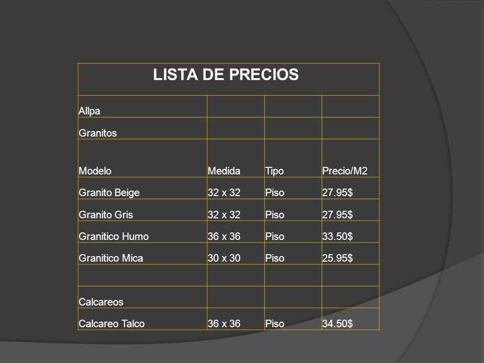 LISTA DE PRECIOS Allpa Granitos Modelo Medida Tipo Precio/M2