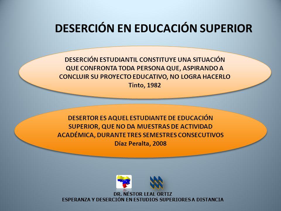 DESERCIÓN EN EDUCACIÓN SUPERIOR
