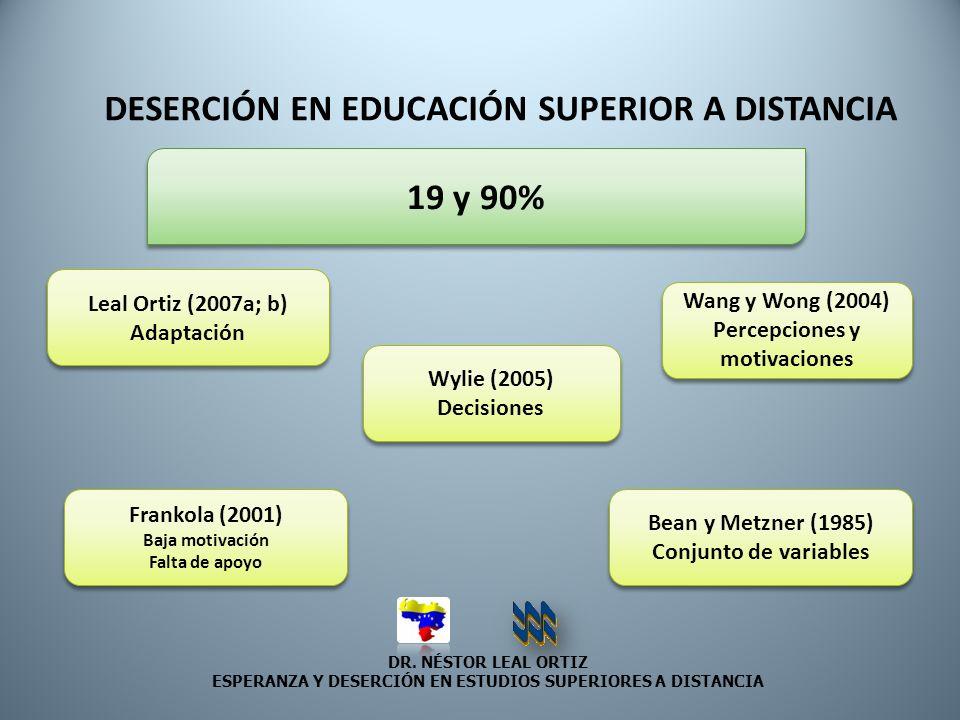 DESERCIÓN EN EDUCACIÓN SUPERIOR A DISTANCIA