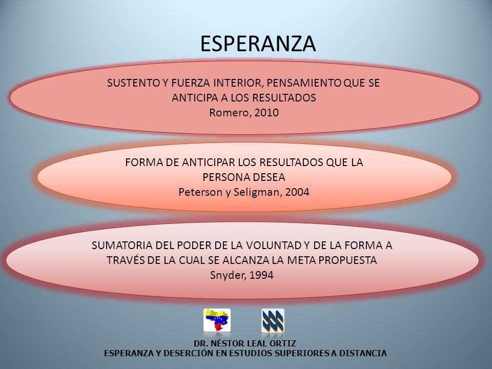 ESPERANZA Y DESERCIÓN EN ESTUDIOS SUPERIORES A DISTANCIA