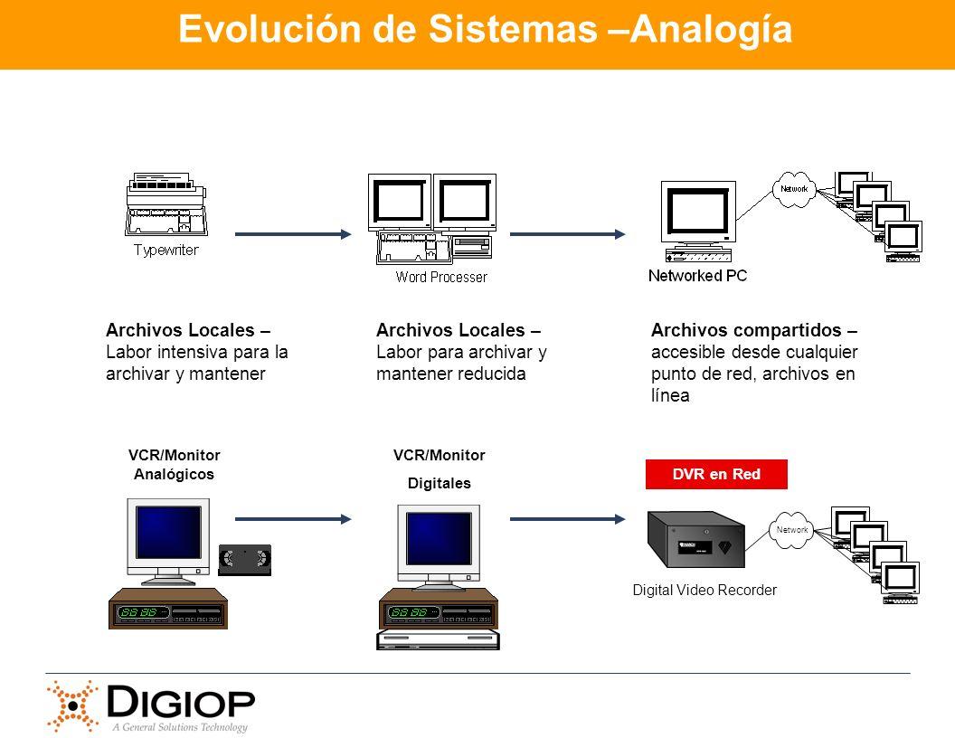 Evolución de Sistemas –Analogía