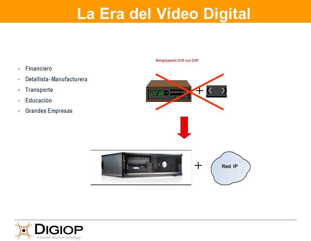 La Era del Vídeo Digital