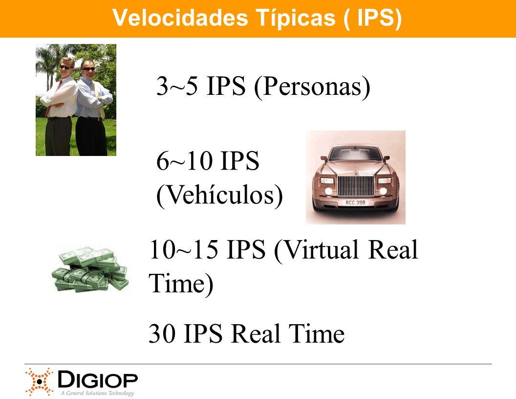 Velocidades Típicas ( IPS)