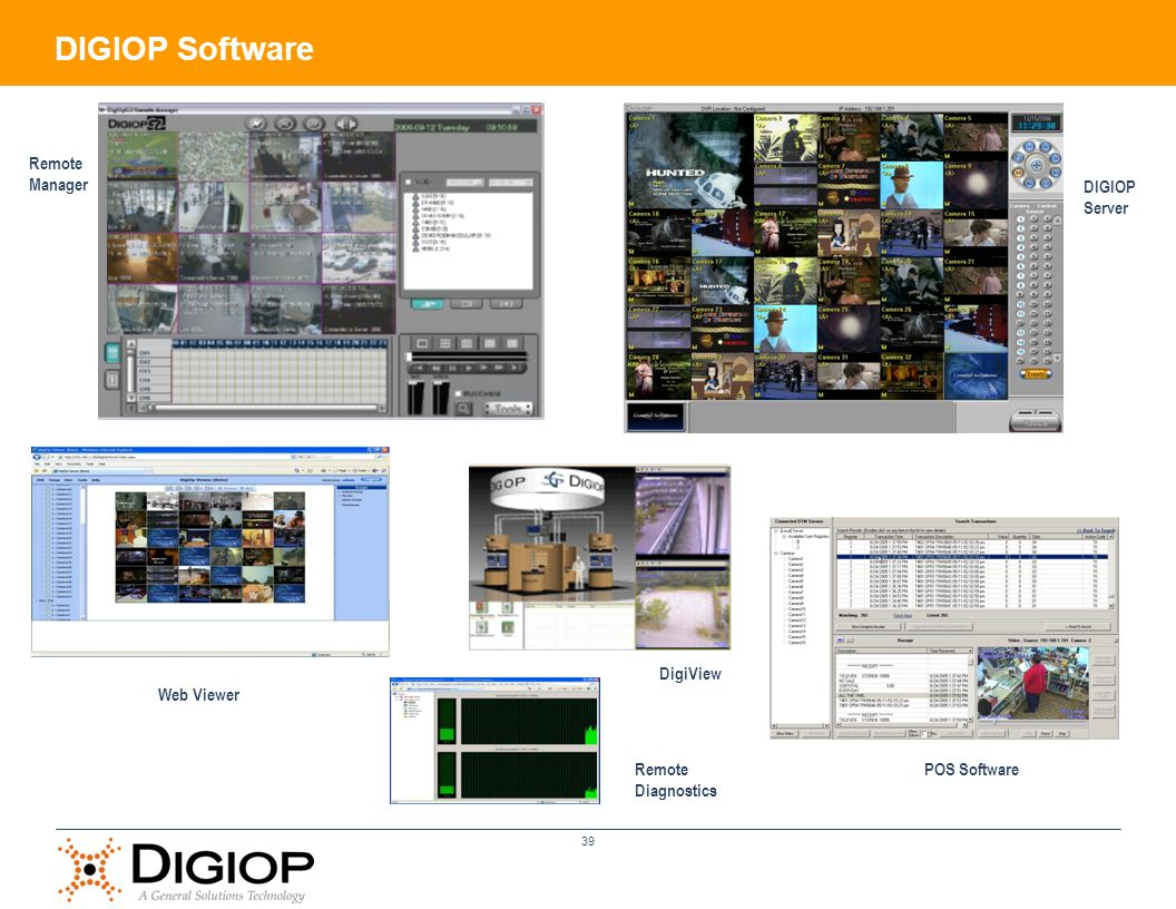 DIGIOP Software Remote Manager DIGIOP Server DigiView Web Viewer