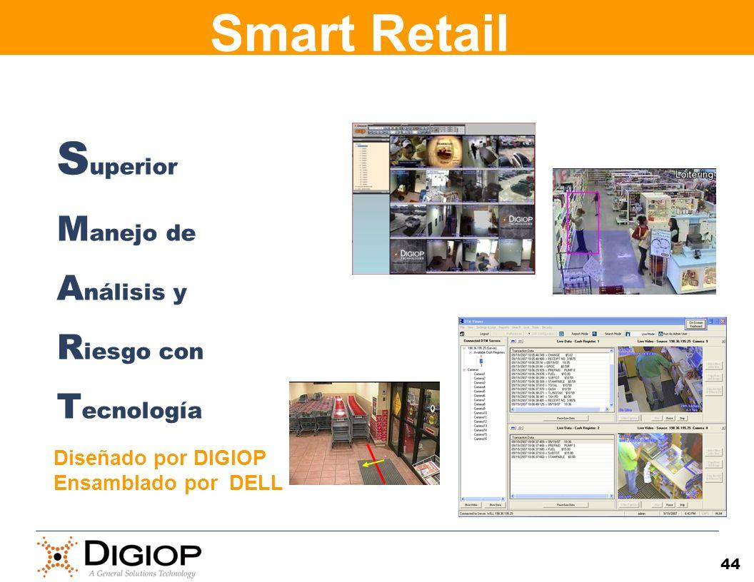 Smart Retail Superior Manejo de Análisis y Riesgo con Tecnología