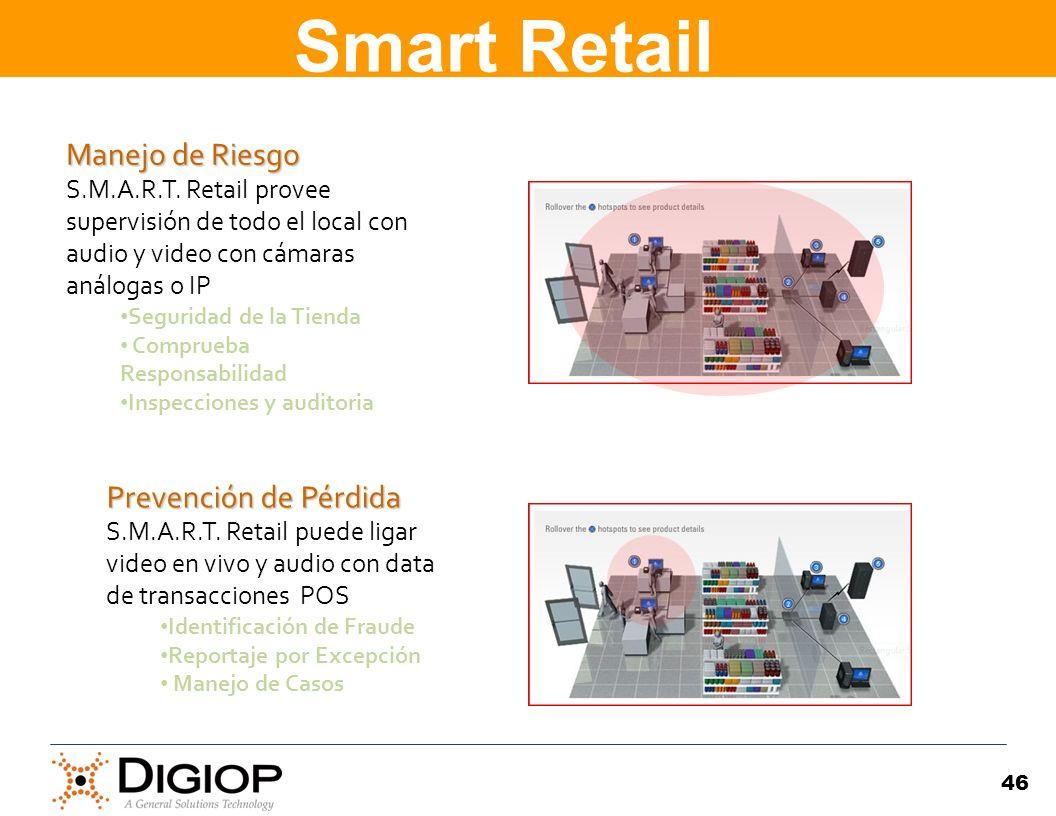 Smart Retail Manejo de Riesgo S.M.A.R.T. Retail provee supervisión de todo el local con audio y video con cámaras análogas o IP.