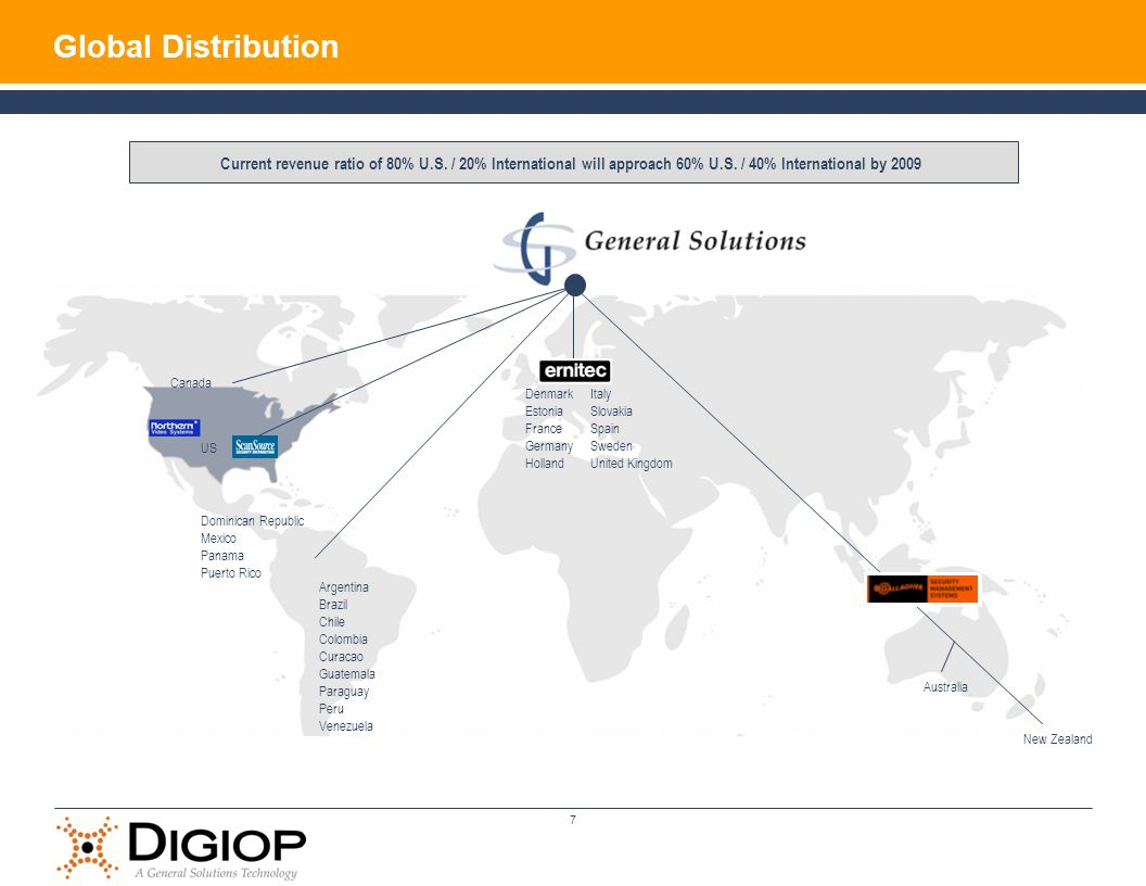 Global Distribution Current revenue ratio of 80% U.S. / 20% International will approach 60% U.S. / 40% International by 2009.