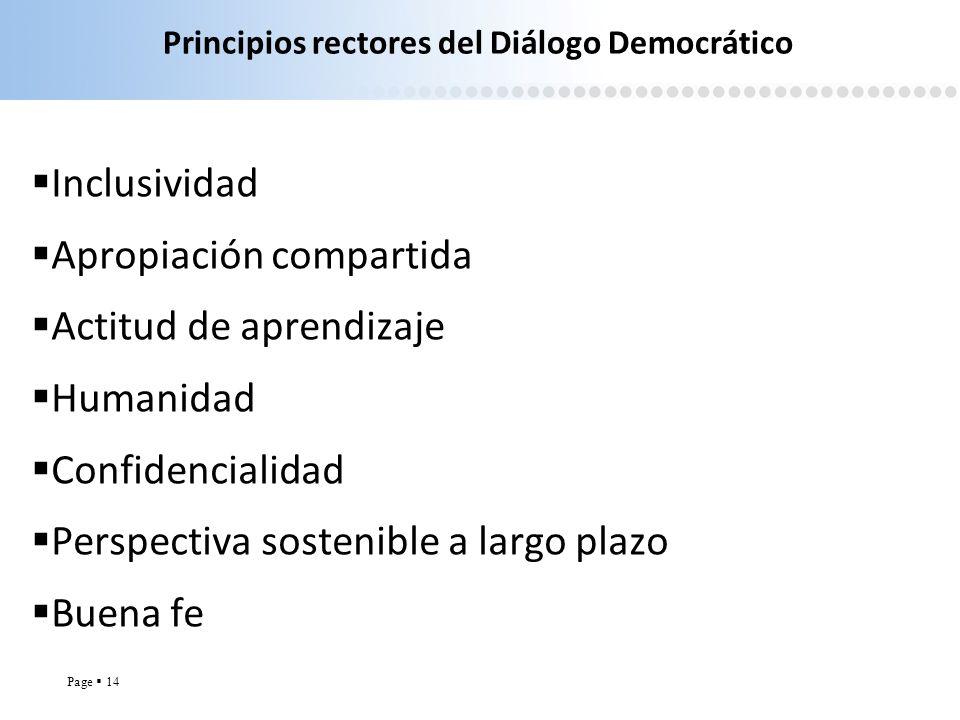 Principios rectores del Diálogo Democrático
