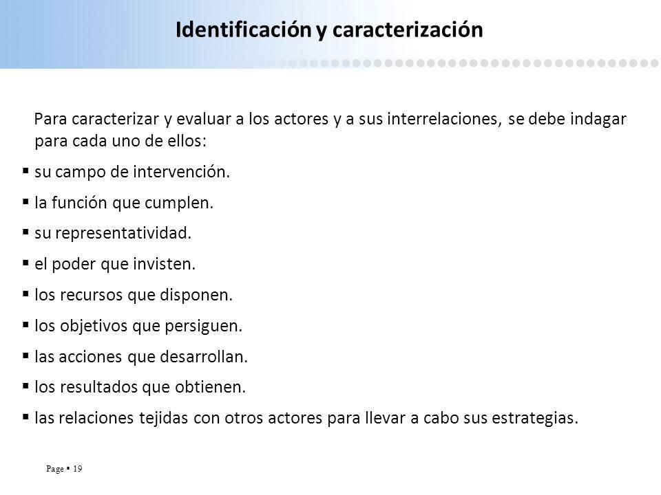 Identificación y caracterización