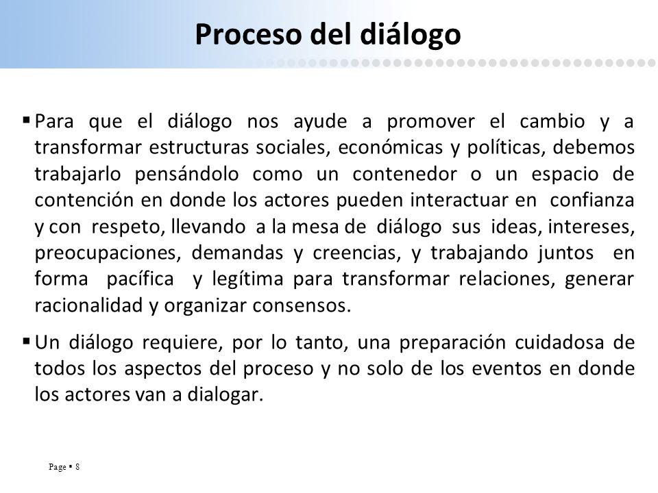 Proceso del diálogo