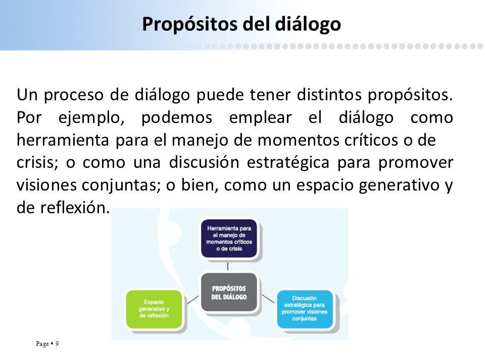 Propósitos del diálogo