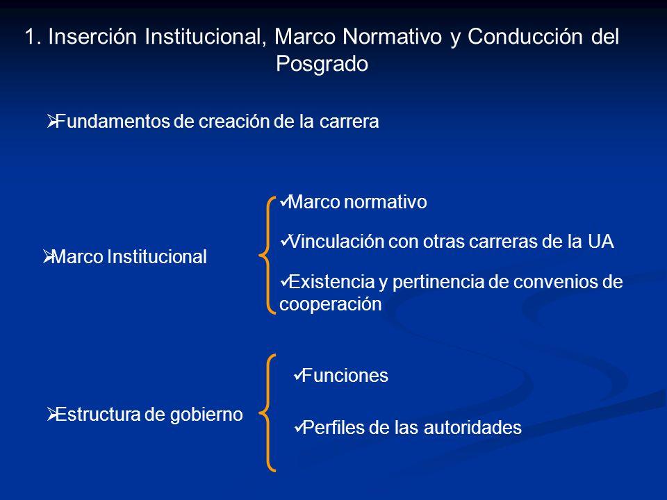 1. Inserción Institucional, Marco Normativo y Conducción del Posgrado