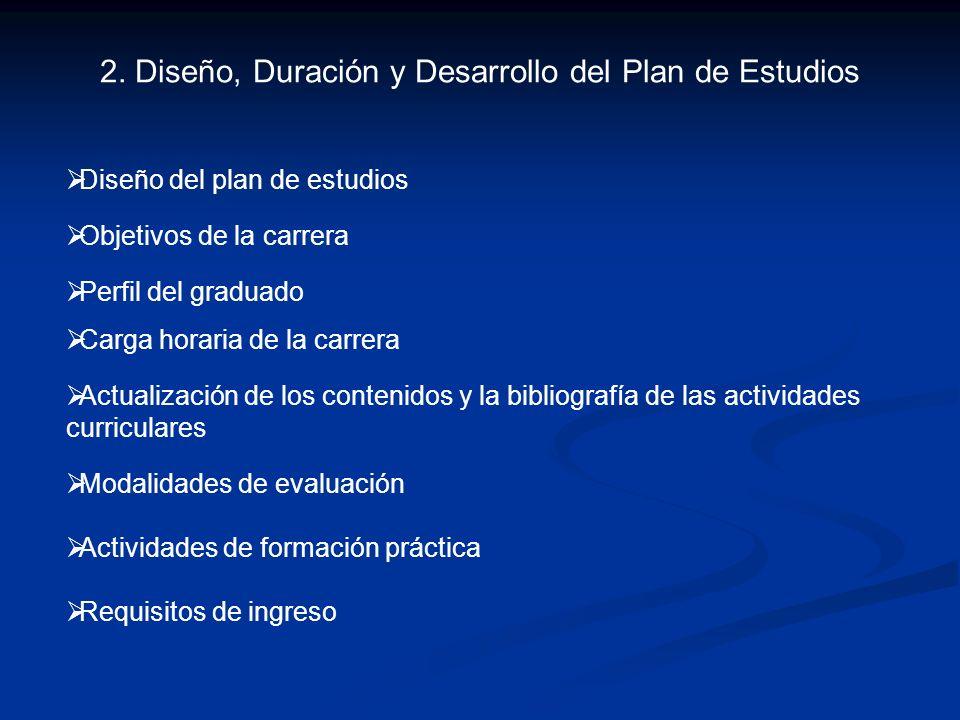2. Diseño, Duración y Desarrollo del Plan de Estudios