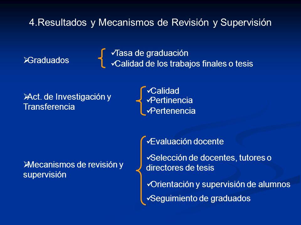 4.Resultados y Mecanismos de Revisión y Supervisión