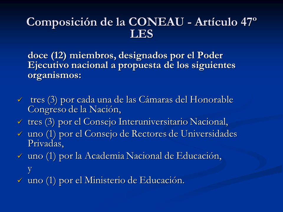 Composición de la CONEAU - Artículo 47º LES