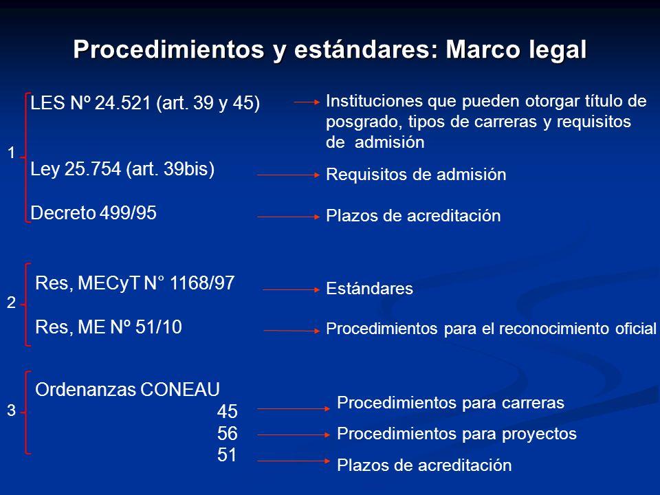 Procedimientos y estándares: Marco legal