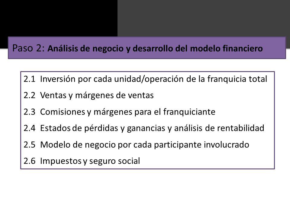 Paso 2: Análisis de negocio y desarrollo del modelo financiero