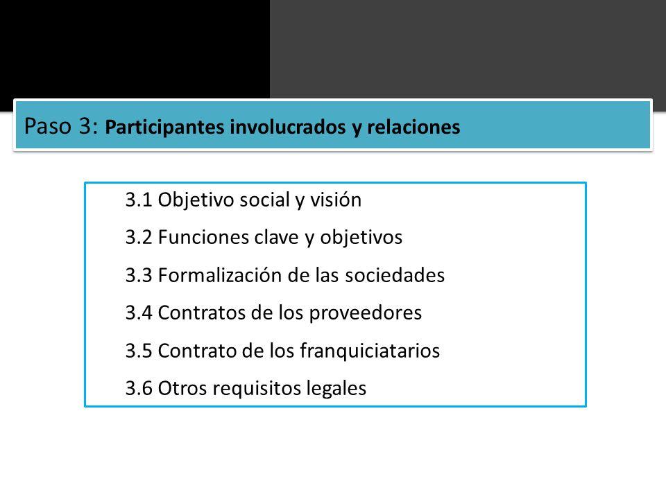 Paso 3: Participantes involucrados y relaciones