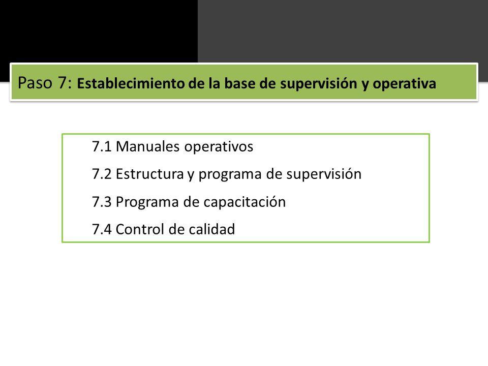 Paso 7: Establecimiento de la base de supervisión y operativa