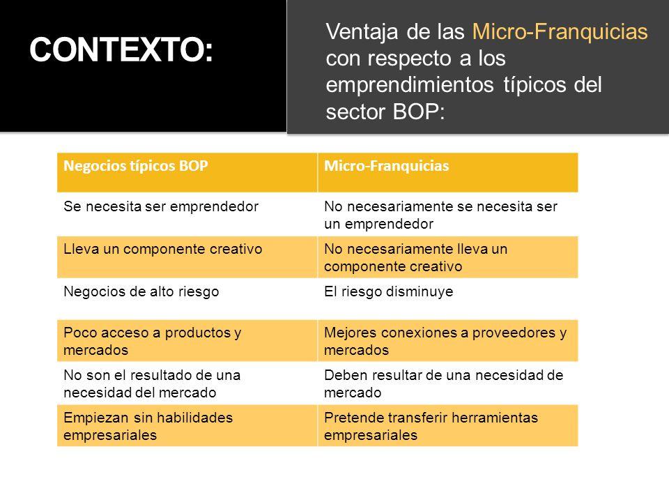 Ventaja de las Micro-Franquicias con respecto a los emprendimientos típicos del sector BOP: