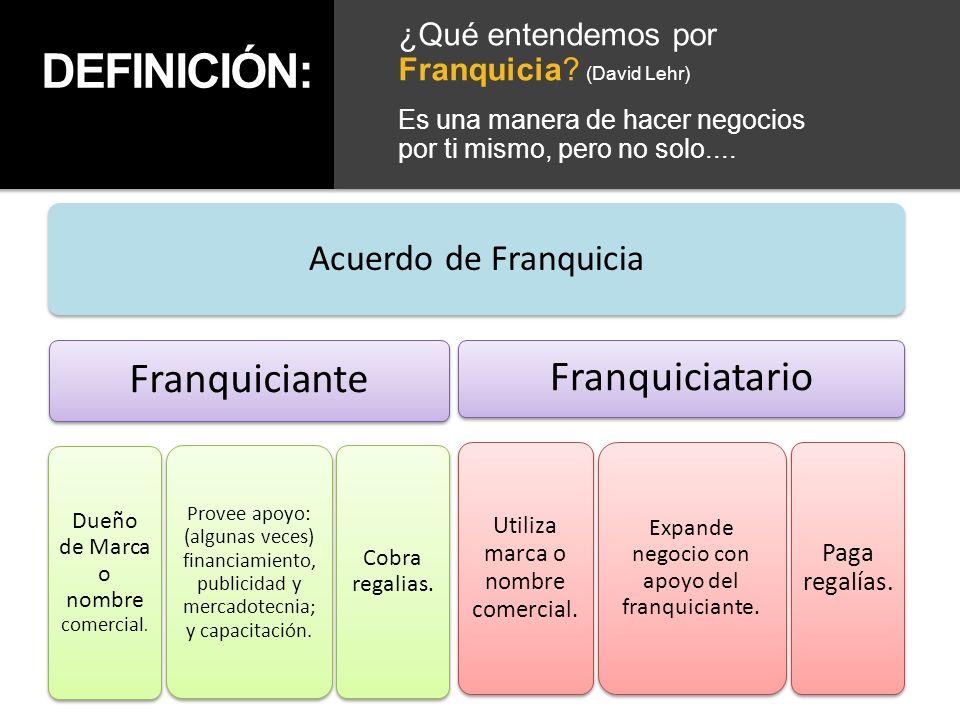 DEFINICIÓN: Franquiciante Franquiciatario Acuerdo de Franquicia