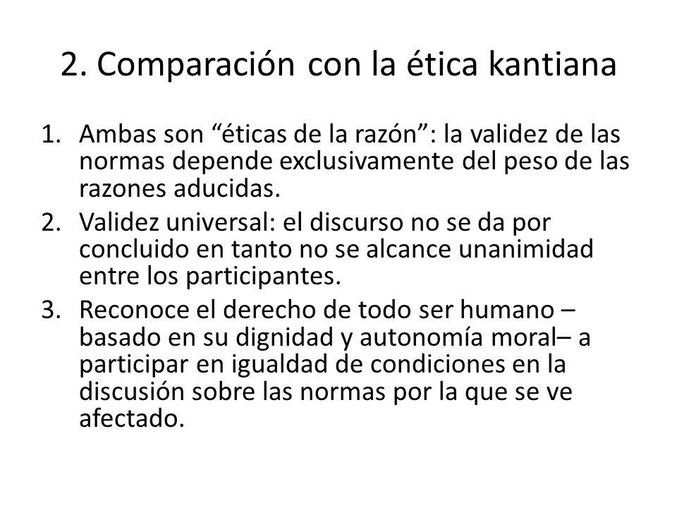 2. Comparación con la ética kantiana