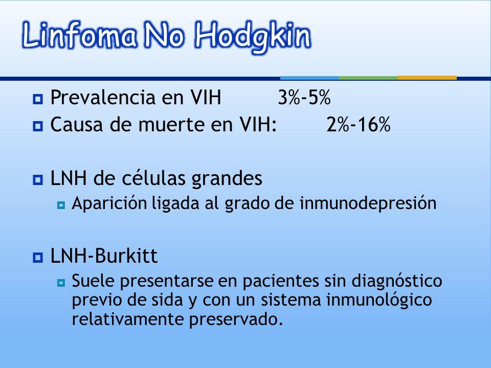 Linfoma No Hodgkin Prevalencia en VIH 3%-5%