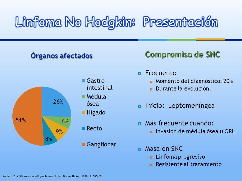 Linfoma No Hodgkin: Presentación