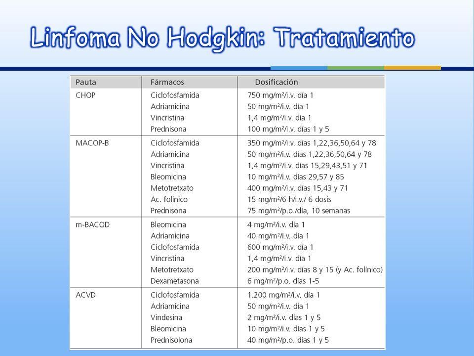 Linfoma No Hodgkin: Tratamiento
