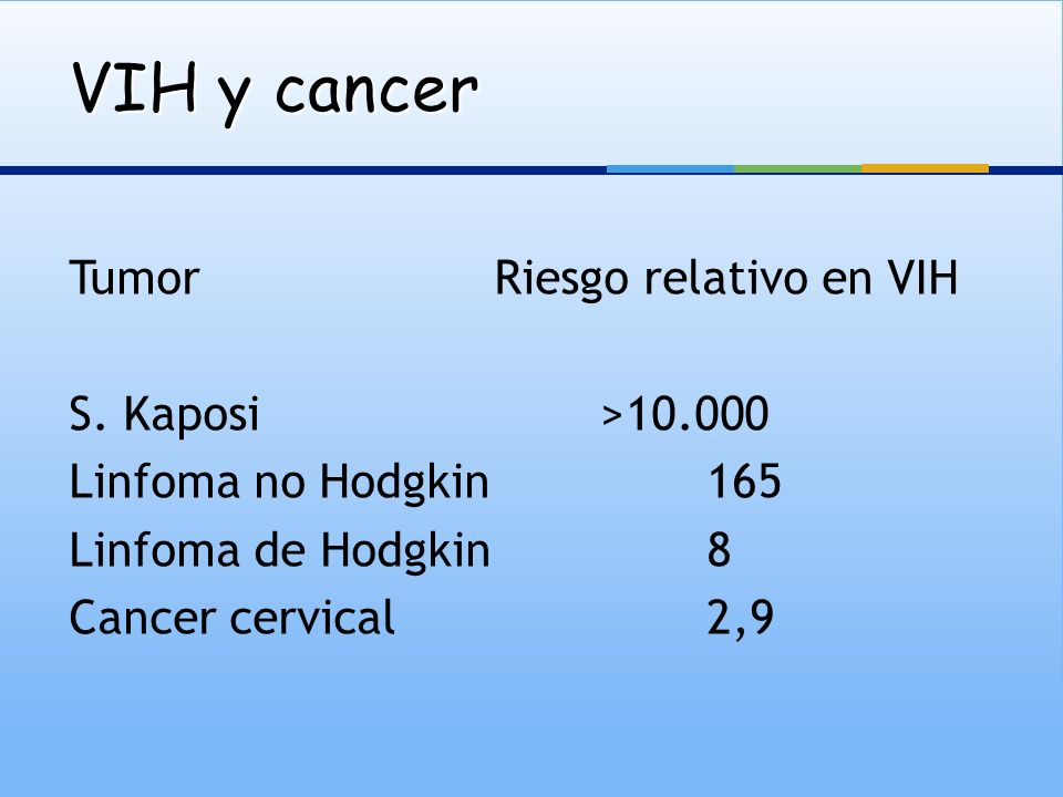 VIH y cancer Tumor Riesgo relativo en VIH S. Kaposi >10.000