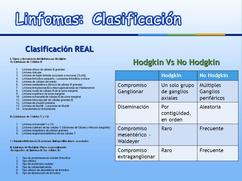 Linfomas: Clasificación