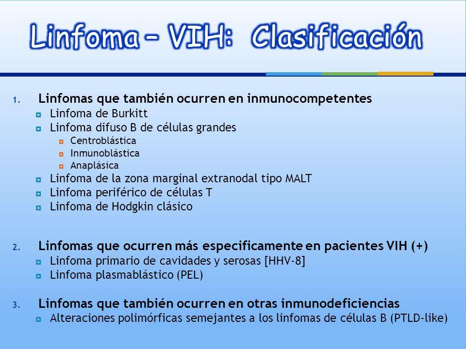 Linfoma – VIH: Clasificación
