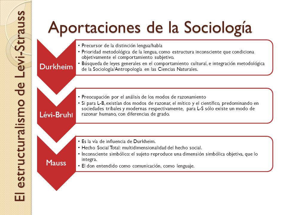Aportaciones de la Sociología