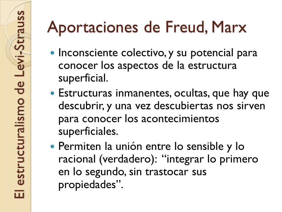 Aportaciones de Freud, Marx